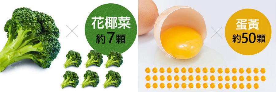 葉黃素 成分