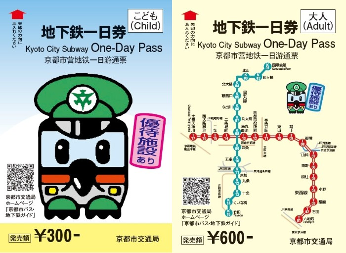 京都地下鐵一日券